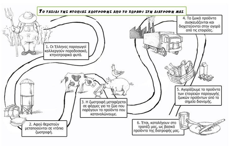 Βιώσιμη γεωργία | Gigagora.gr | Ηλεκτρονική Αγορά Τροφίμων, Ελληνικές Επιχειρήσεις Τροφίμων και Ηλεκτρονικά Καταστήματα          Για να λυθούν τα οικονομικά προβλήματα που αντιμετωπίζουν οι αγρότες σήμερα, θα πρέπει ο αγροτικός κλάδος να στραφεί στη βιώσιμη γεωργία χωρίς εξαρτήσεις από μεταλλαγμένα, φυτοφάρμακα και λιπάσματα. Η στροφή αυτή θα ωφελήσει την εθνική οικονομία και τους καταναλωτές... http://www.gigagora.gr/node/1441