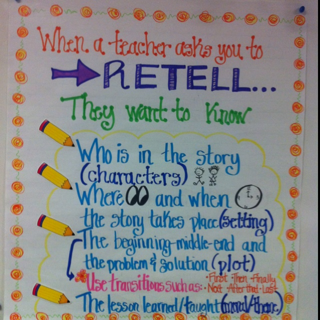Retelling anchor chart....borrowed basic idea from a repin and tweaked it to meet my classroom needs.