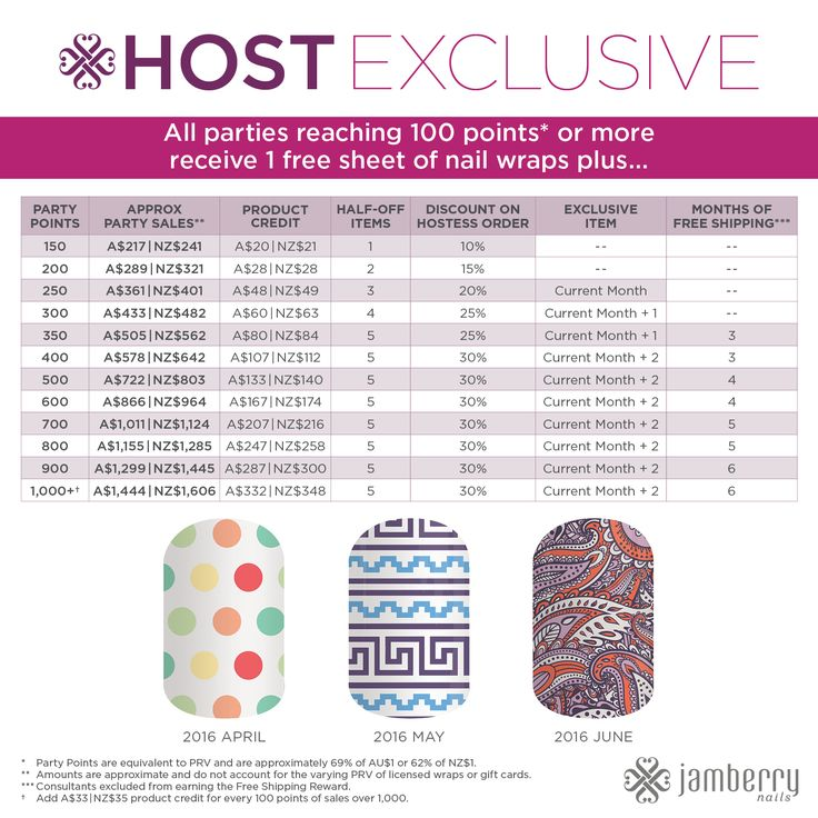 57 best images about Kristen Price - Independent Jamberry ...