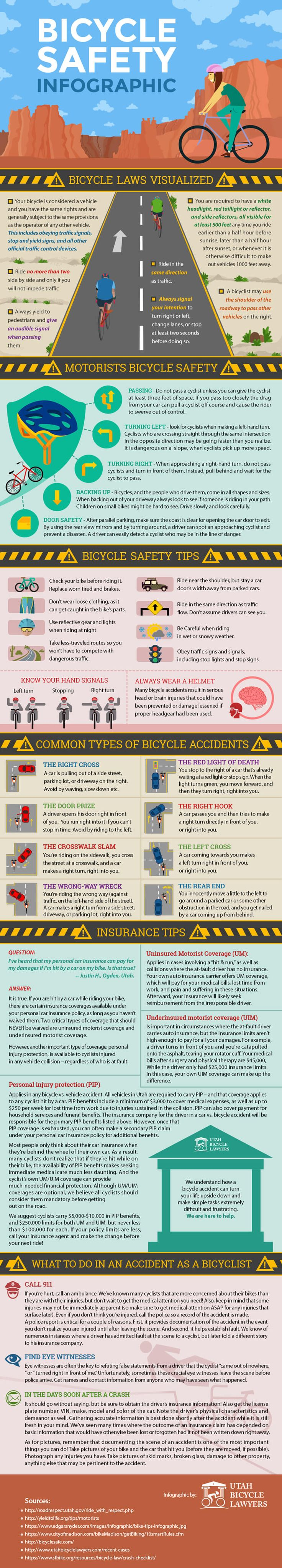 Bicycle Safety #Infographic #Health