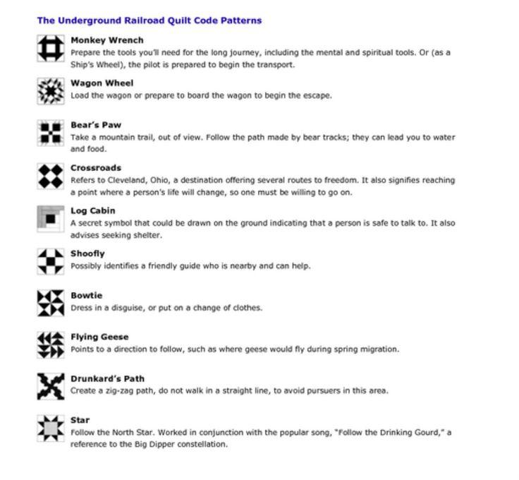 Underground Railroad Quilt Code Patterns