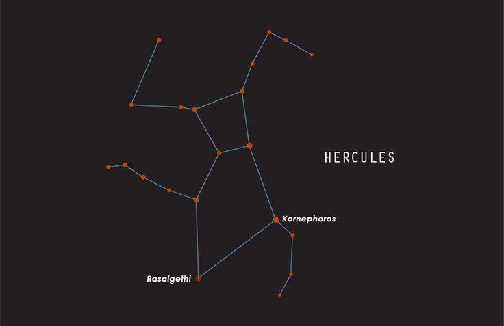 Southern Hemisphere constellations