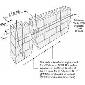 concrete block wall rebar spacing diagram - google search | diagraming |  concrete block walls, concrete blocks, block wall