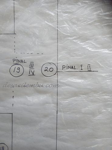 Huruf F tidak ada dalam Kamus Bahasa Sunda