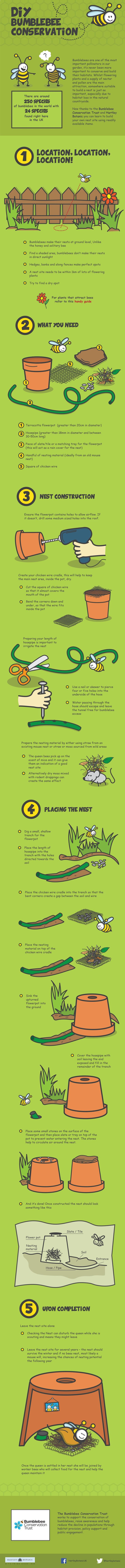 It's so important to teach ou children not only to look after themselves but the environment too. DIY Bumble Bee Nest | Make Your Own Bee Nest