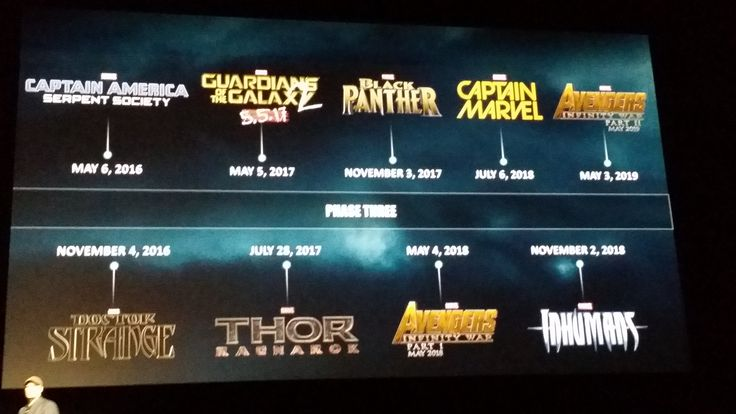 Marvel Movie Lineup Announcement Has Fans Cheering!
