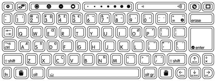 Computer Coloring Pages Printable Computer Keyboard Best Computer Computer