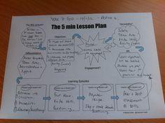 The 5 Minute Lesson Plan by @TeacherToolkit