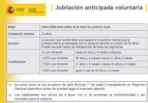 jubilacion anticipada voluntaria