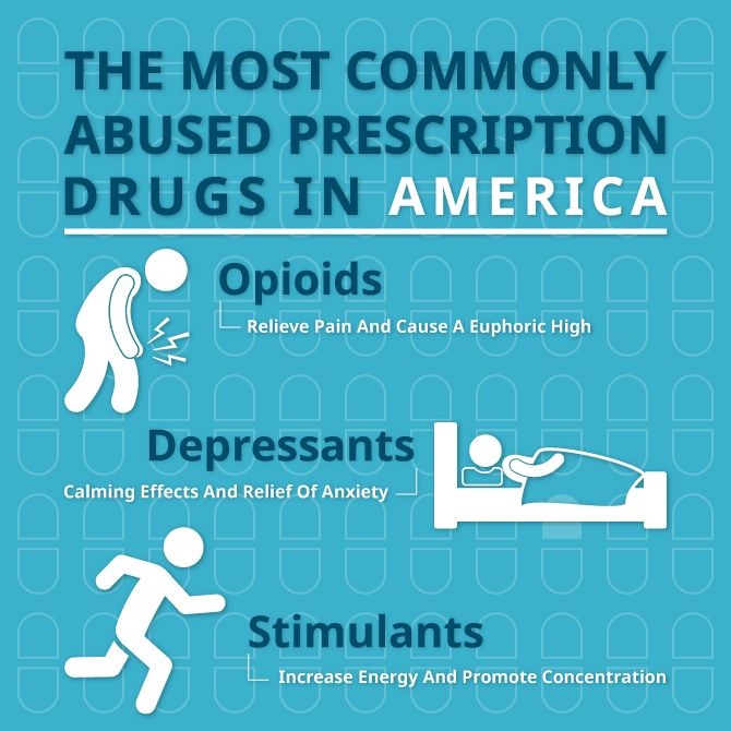 common drugs that are being abused Elder abuse is more common than you might think  elder abuse and neglect  monitor the elder's medications to ensure the amounts being taken correspond to the .