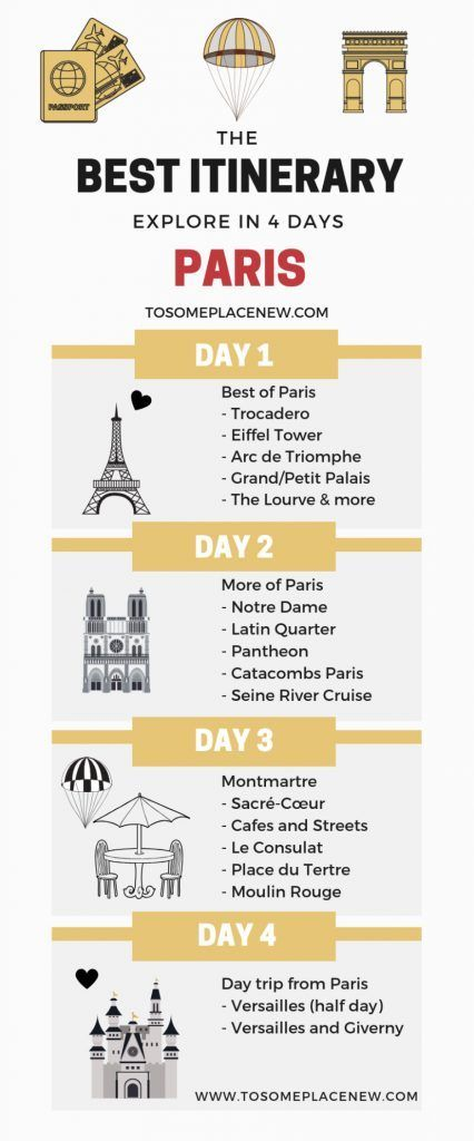 Best 4 Day Paris Itinerary – How to spend 4 days in Paris? – tosomeplacenew