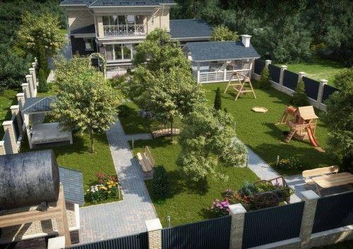 Дизайн садового участка: планировка и зонирование пространства