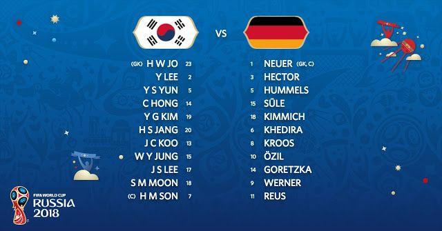 Starting Lineup Korea Republic Vs Germany Live Stream World Cup Match Fifa Fifa World Cup