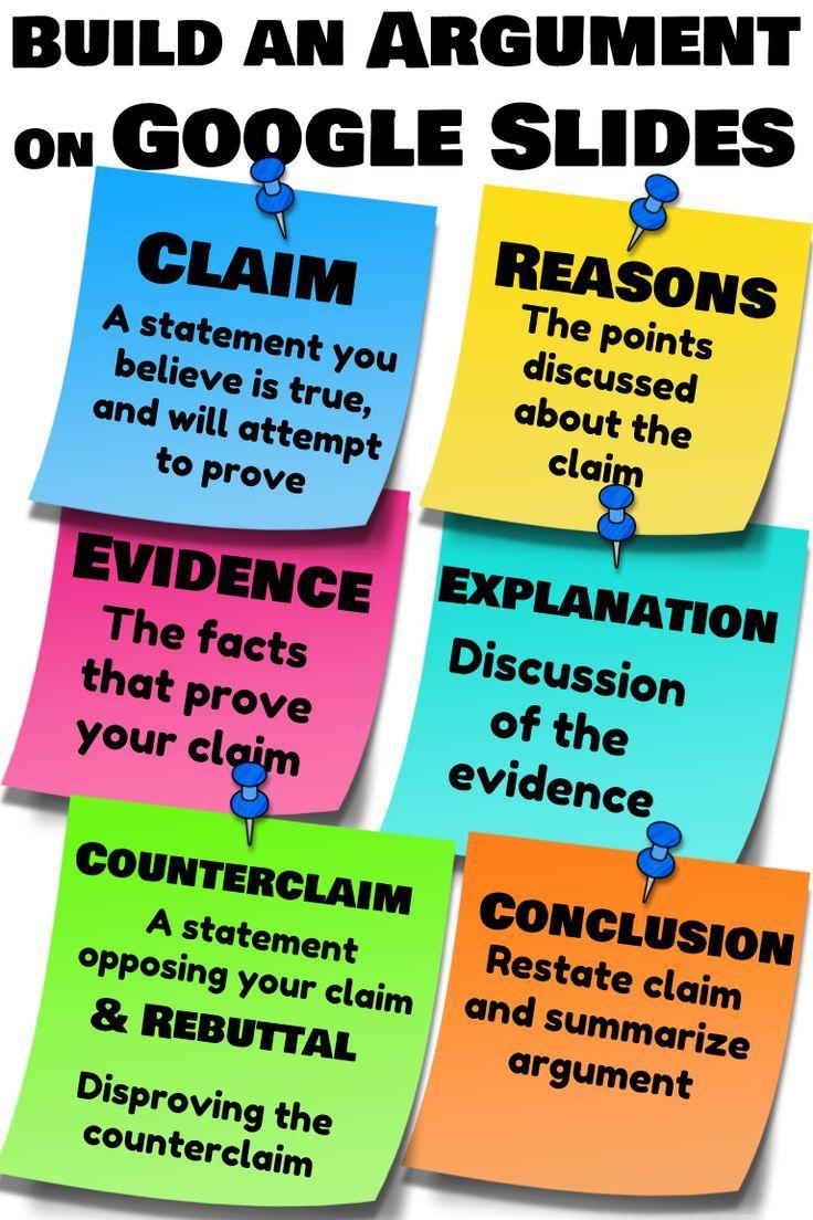 Research report vs essay