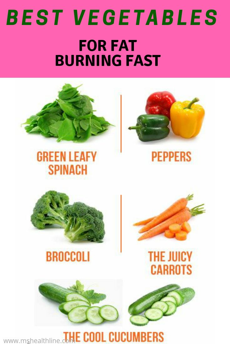 Группы овощей для похудения