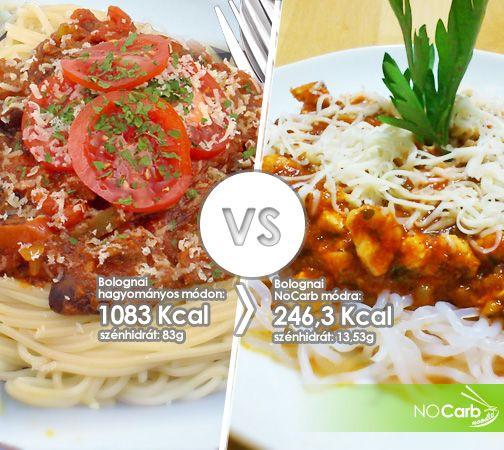 Bolognai hagyományos módon VS Bolognai NoCarb módra | NoCarb Bolognai recept: http://youtu.be/JnAg3aiPy80
