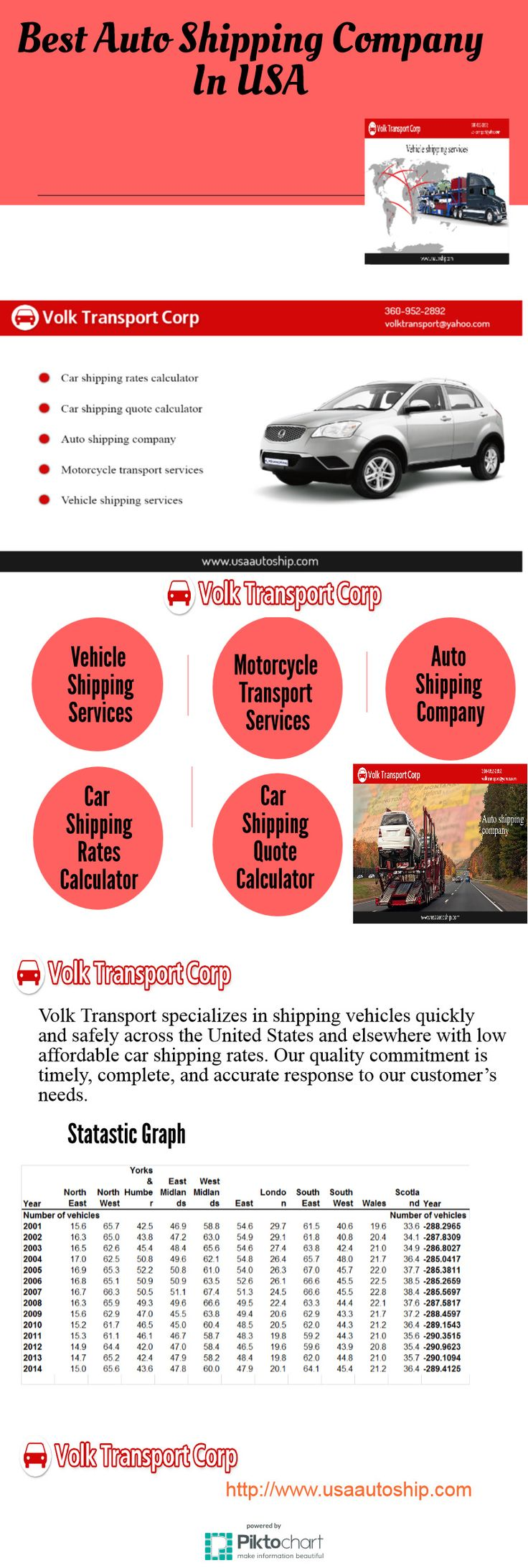 Shipping Quote Amusing 7 Best Images About Car Shipping Quoterates Calculator On Pinterest