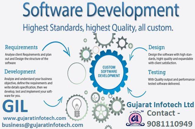 #Software #development #company in #Ahmedabad #Gujarat #India