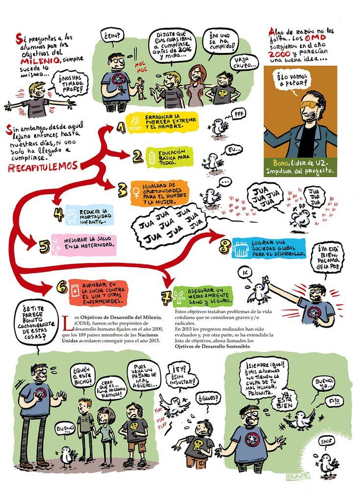 Pizarra con garabatos: Los Objetivos del Desarrollo Sostenible en Cómic 01 por @krispamparo