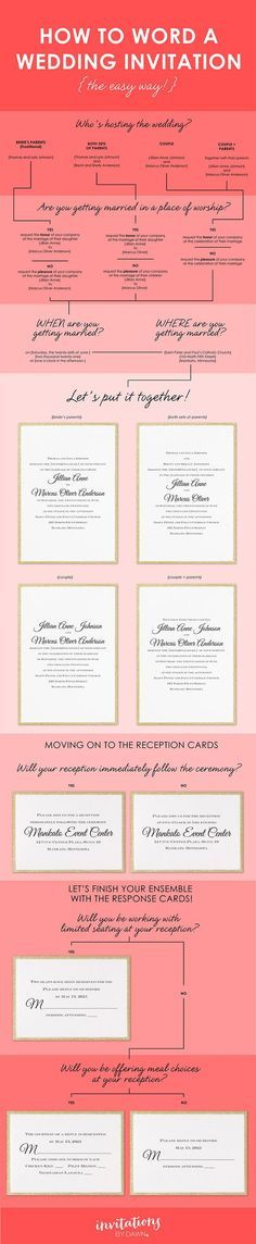 How to Word Your Wedding Invitation - From Invitations By Dawn :: @dawninvites :: | Glamour Shots Photography
