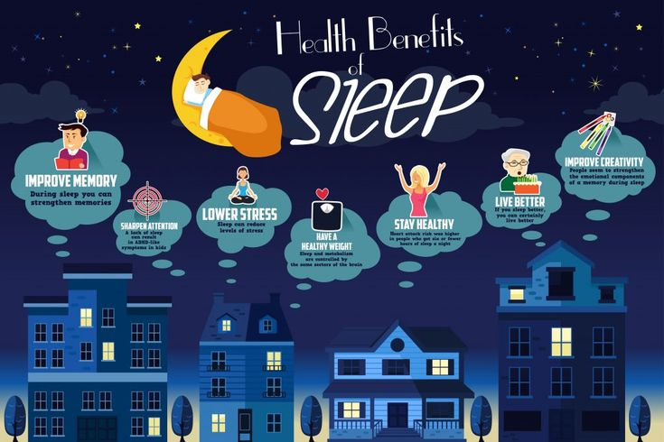 It is virtually impossible to find someone who doesn't like a good night's sleep. After a busy day, there is nothing...