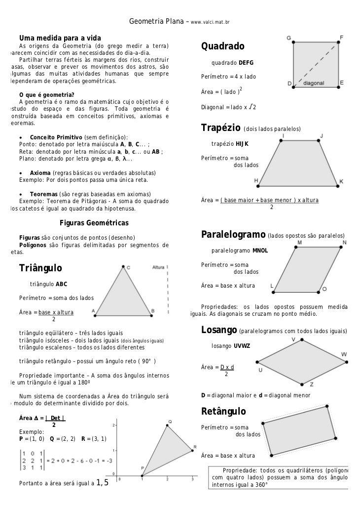 Geometria Plana – www.valci.mat.br Uma medida para a vida As origens da Geometria (do grego medir a terra) ...