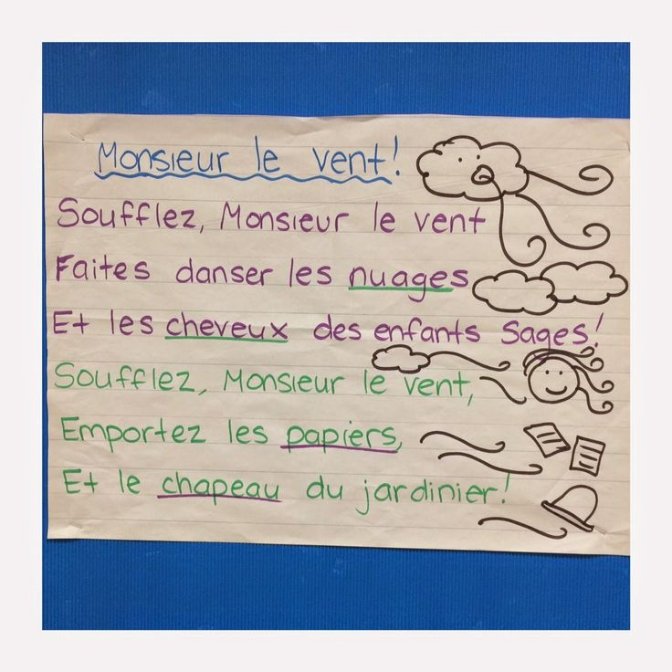 Primary French Immersion Resources: Air activities in grade 2
