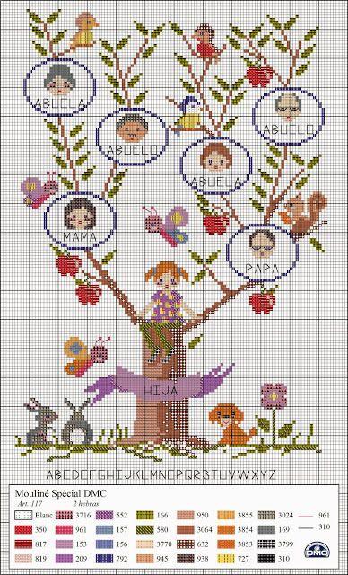 Diagrama árbol genealógico. patrón gratis