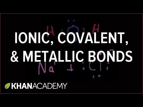 Ionic, covalent, and metallic bonds | Chemical bonds | Chemistry | Khan Academy - YouTube