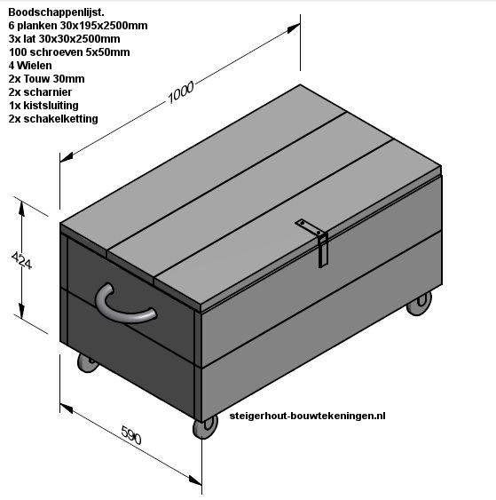 Bijzettafel en opbergruimte in één, de verrijdbare kist is heel eenvoudig zelf te maken. Bouwtekening kist van steigerhout maken.