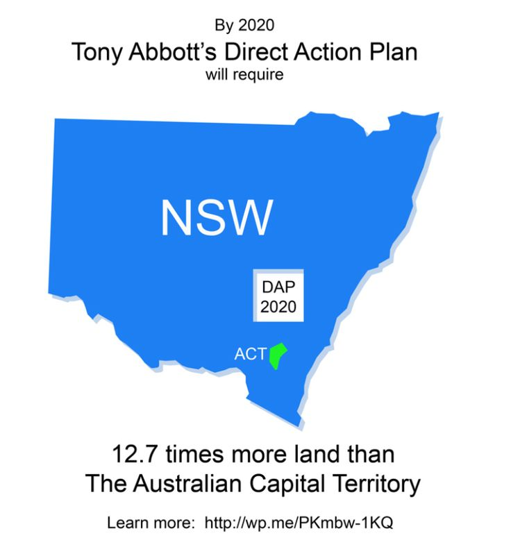2013 Australian Federal Election -The Direct Action Plan in 2020