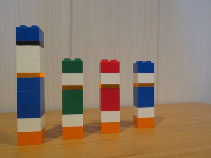 Concept 1: We kunnen mensen en/of dingen herkennen, zelfs als ze heel minimalistisch afgebeeld worden. - Donald Duck, Kwik, Kwek en Kwak