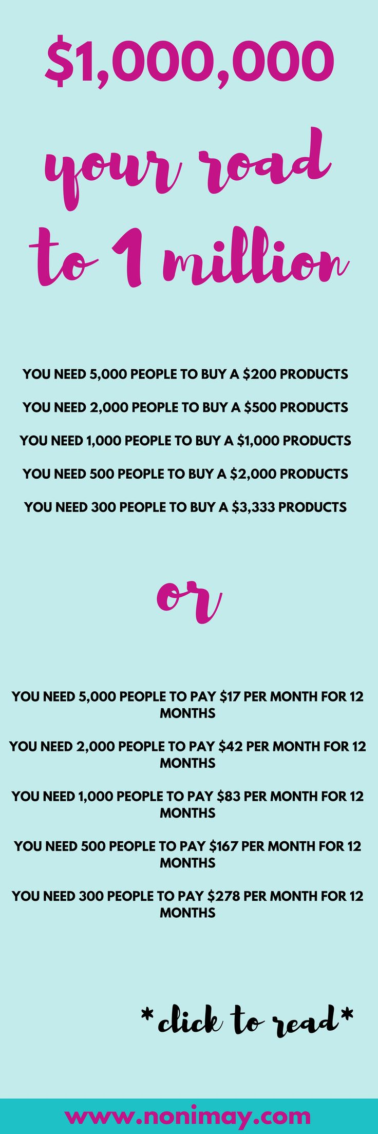 $1,000,000 your road to 1 million dollars. I decided to do a simple math of generating $1 million dollars overnight, and guess what? It's not that hard. All you need is a product.If you have a product, you just need 5.000 people to buy a $200 product. If you don't have a product but have a coaching business or service you offer, think about creating a mastermind or membership site.You'll need just 5.000 people pay $17 a month for 12 months.