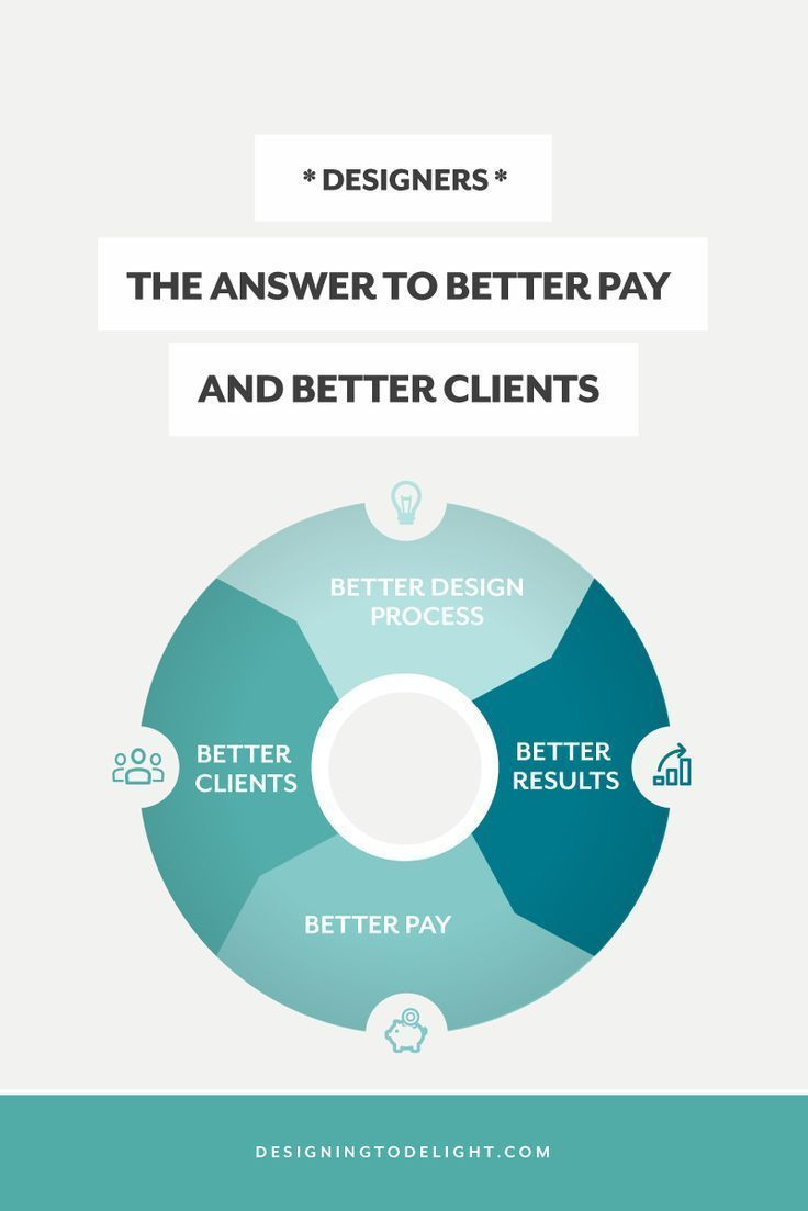 The Answer To Better Pay And Better Clients It S Not Better Design Skills Web Design Tu In 2020 Design Skills Web Design Tutorials Web Design