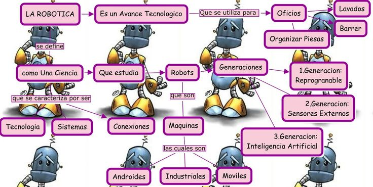 Para conocer lo que es la robótica y facilitar el contenido a nuestros estudiantes