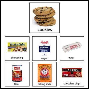 Grocery Pecs, Autism Pec Symbols, Picture Exchange Communication System free