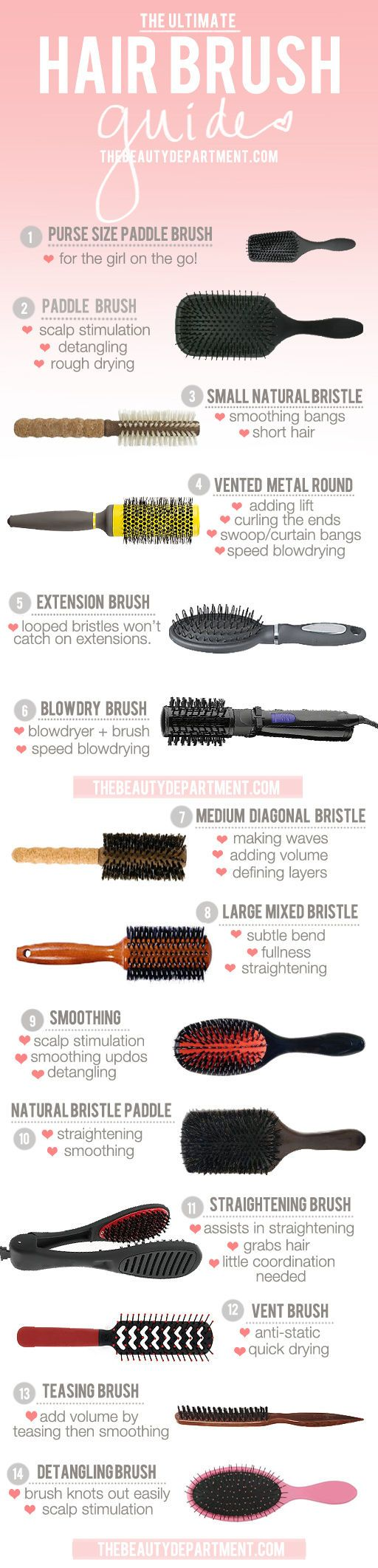 Ultimate hair brush guide.