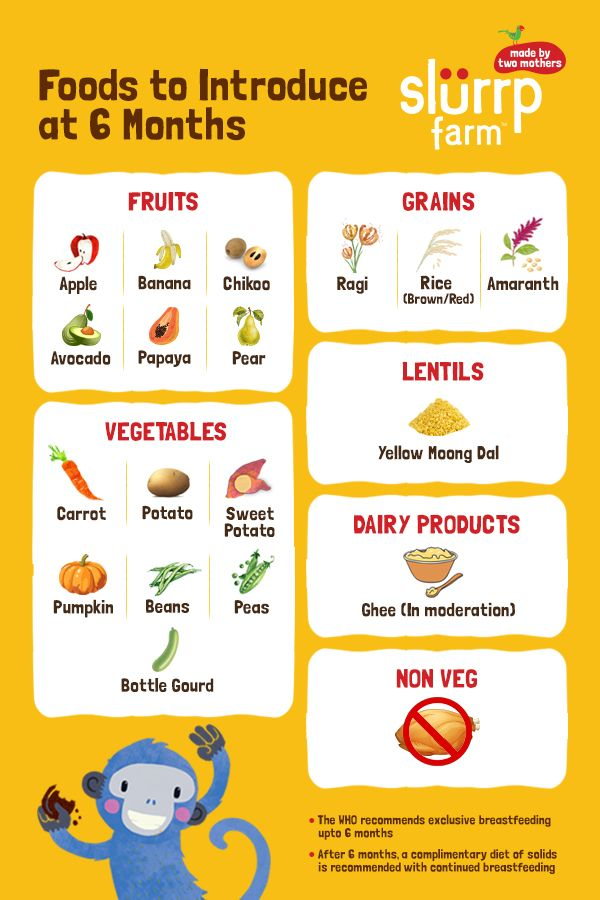 6 Months Babyfoodchart For Indianinfant Baby Food Recipes 6 Month Baby Food Healthy Baby Food