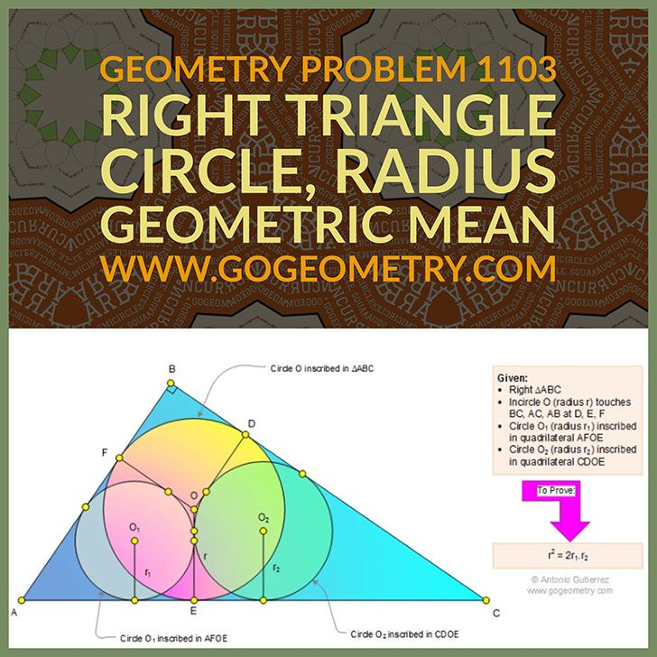 Typography of Geometry Problem 1103: Right Triangle, Incircle, Inscribed Circle, Radius, Geometric Mean, iPad Apps. Math Infographic, Tutor