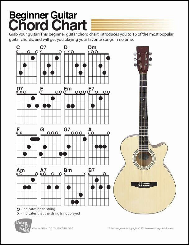 Chord Charts Acoustic Guitar Best Of Acoustic Guitar Notes Chart Unique Best 25 Beginner Guitar Guitar Chords Beginner Guitar Chords Guitar Chord Chart