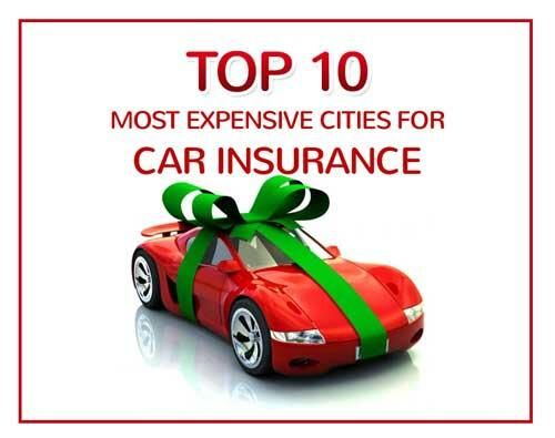 average car insurance cost calgary