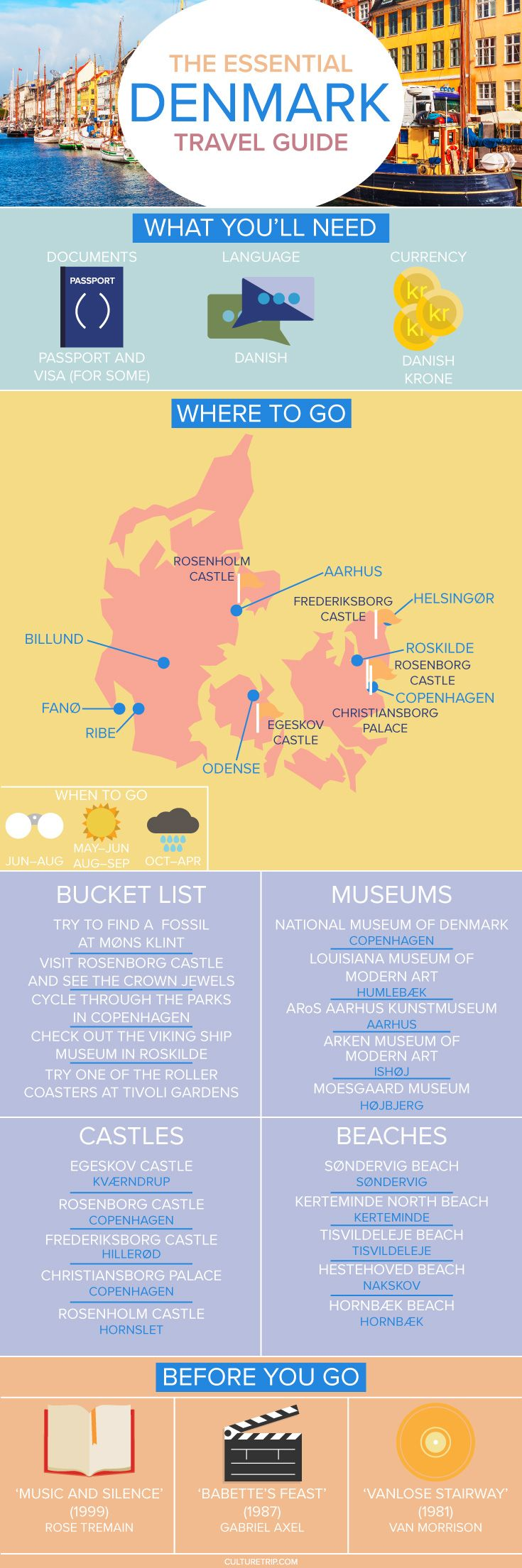 The Essential Travel Guide to Denmark (Infographic)|Pinterest: @theculturetrip