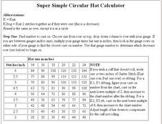 I really need this!!! Knit hat calculator - AWESOME.