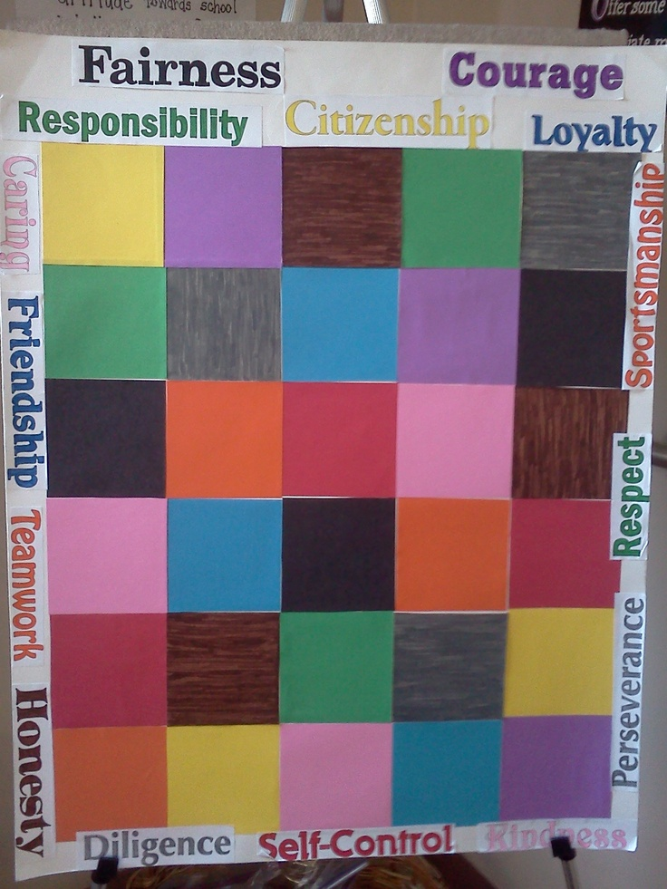societal impact on character formation People who positively impact the world demonstrate 9 core behaviors that set them apart.