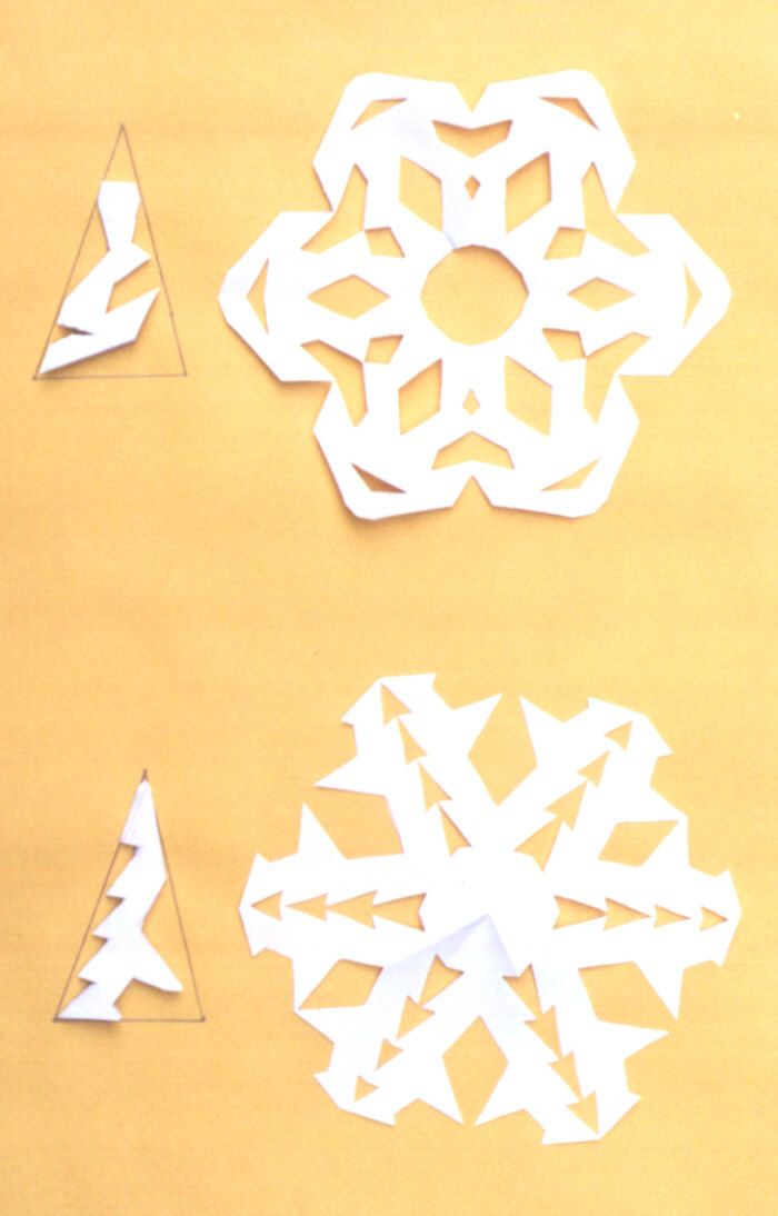 Below is a diagram of the first five steps to make a paper snowflake. (If you have made the 6 - Point Star - Paper Relief these are the same five steps except in the last step the cut is made as shown below.) Begin with a square sheet of paper and in the first step, fold it on the diagonal. Continue through the other steps.