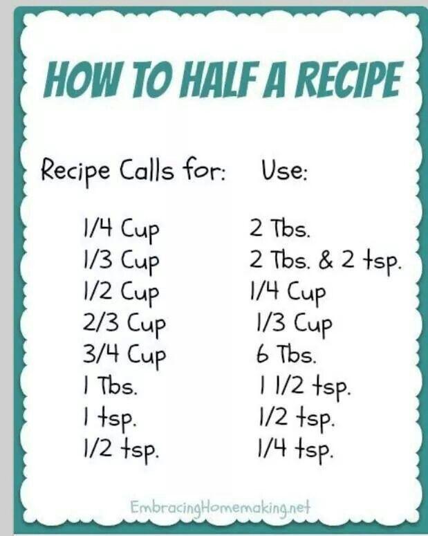 Halving a recipe