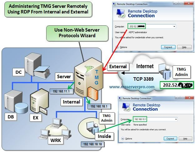 Access PC from Remote Location with Remote Desktop Service