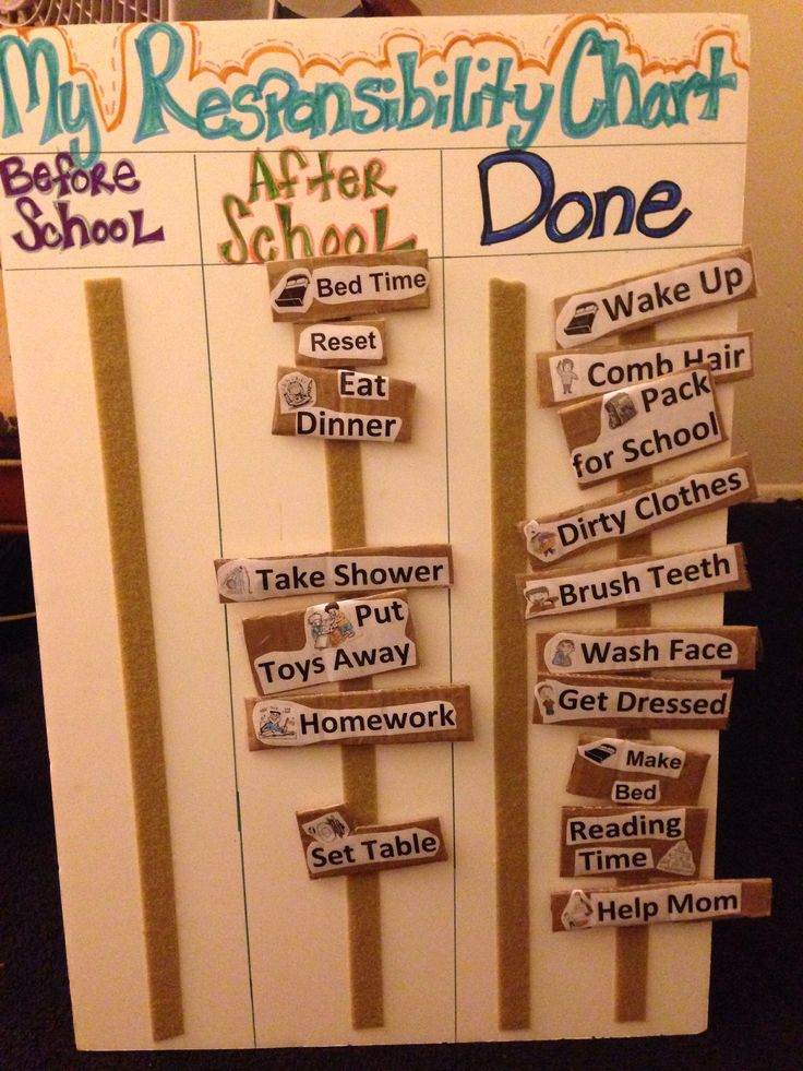 Responsibility Chart made for my 6-year old client out of foam poster board, packing tape, velcro, and card board!