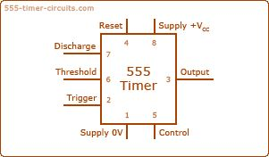 Pin Configuration of the 555 Timer