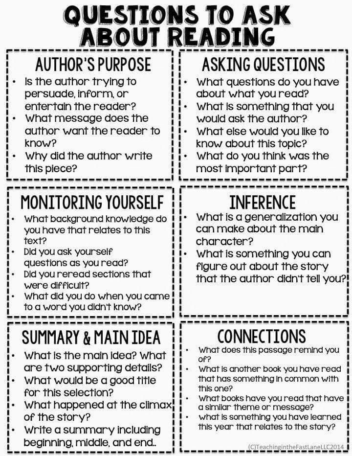 Questions to ask yourself when you are done reading